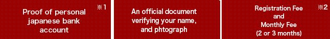 admission fukuoka you need these ID and documents